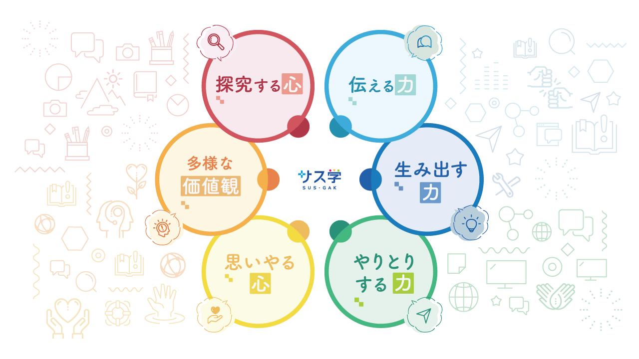 6つの「力」と「心」イメージ